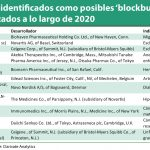 Los 'blockbuster' que vienen a desmentir la era post-'blockbuster'
